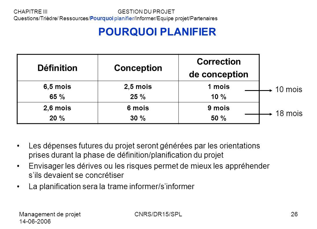 Management de projet 14-06-2006 CNRS/DR15/SPL26 POURQUOI PLANIFIER Les dépenses futures du projet seront générées par les orientations prises durant l