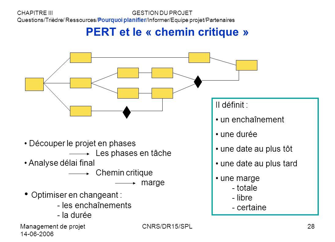 Management de projet 14-06-2006 CNRS/DR15/SPL28 PERT et le « chemin critique » CHAPITRE IIIGESTION DU PROJET Questions/Trièdre/ Ressources/Pourquoi pl