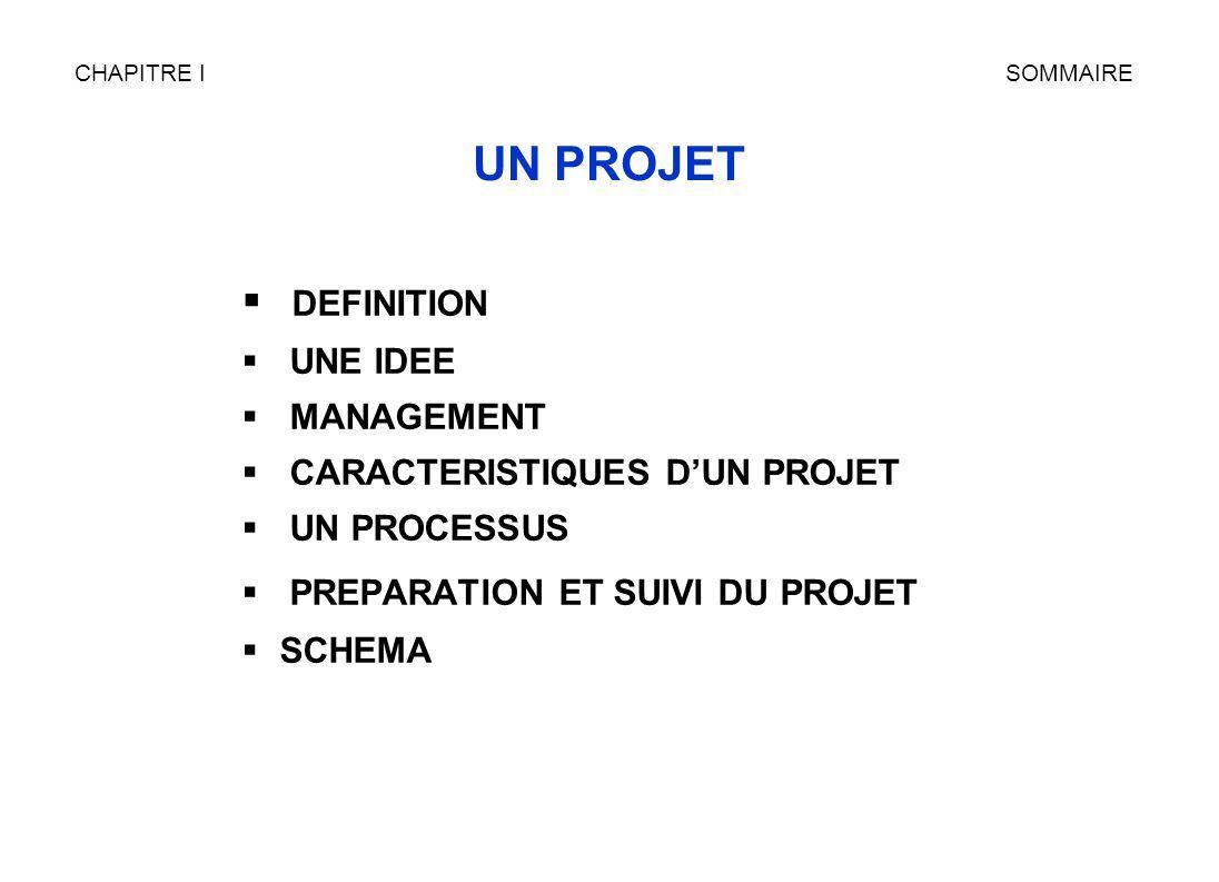 Management de projet 14-06-2006 CNRS/DR15/SPL4 DEFINITION Un projet est un ensemble dactions à entreprendre afin de répondre à un besoin unique (produit ou savoir) défini par des contraintes.