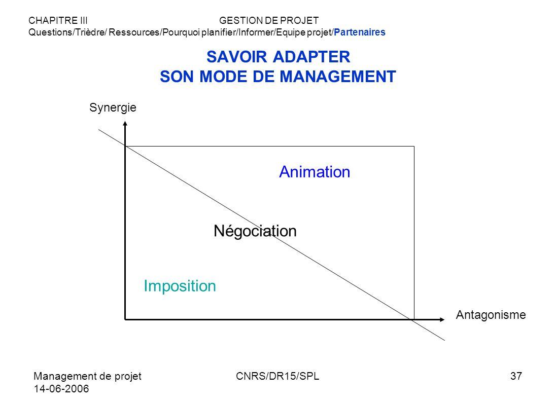 Management de projet 14-06-2006 CNRS/DR15/SPL37 SAVOIR ADAPTER SON MODE DE MANAGEMENT Animation Négociation Imposition CHAPITRE IIIGESTION DE PROJET Q