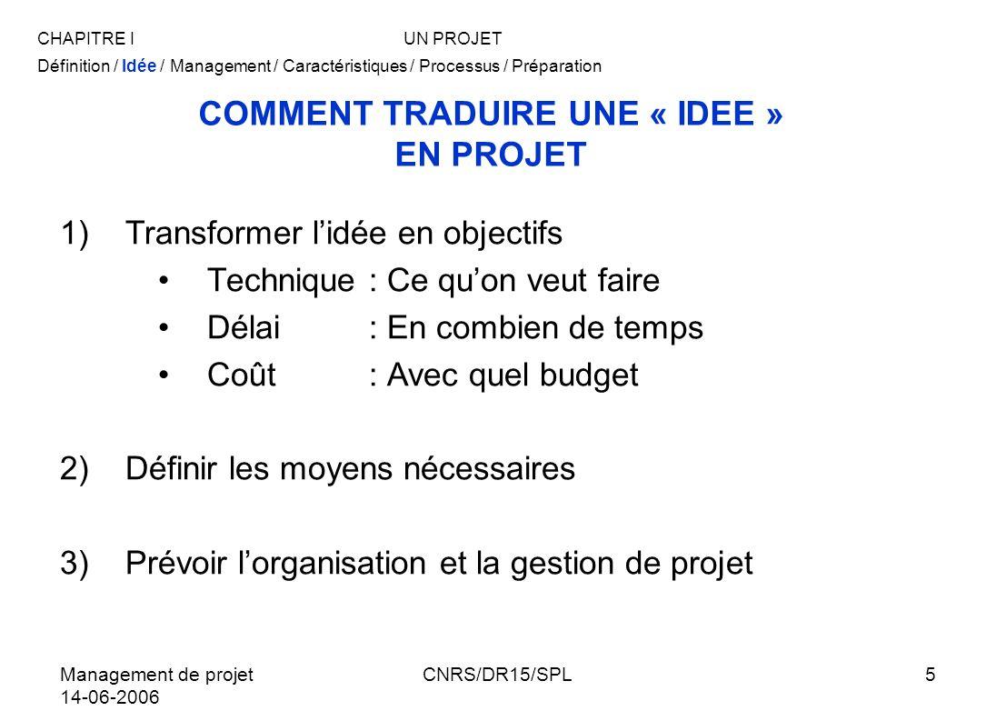 Management de projet 14-06-2006 CNRS/DR15/SPL26 POURQUOI PLANIFIER Les dépenses futures du projet seront générées par les orientations prises durant la phase de définition/planification du projet Envisager les dérives ou les risques permet de mieux les appréhender sils devaient se concrétiser La planification sera la trame informer/sinformer DéfinitionConception Correction de conception 6,5 mois 65 % 2,5 mois 25 % 1 mois 10 % 2,6 mois 20 % 6 mois 30 % 9 mois 50 % 10 mois 18 mois CHAPITRE IIIGESTION DU PROJET Questions/Trièdre/ Ressources/Pourquoi planifier/Informer/Equipe projet/Partenaires