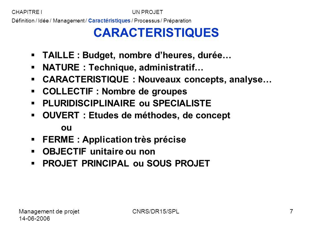 Management de projet 14-06-2006 CNRS/DR15/SPL8 UN PROCESSUS CHAPITRE IUN PROJET Définition / Idée / Management / Caractéristiques / Processus / Préparation PREPARATION SUIVI Vue densembleDécoupage Analyse Synthèse