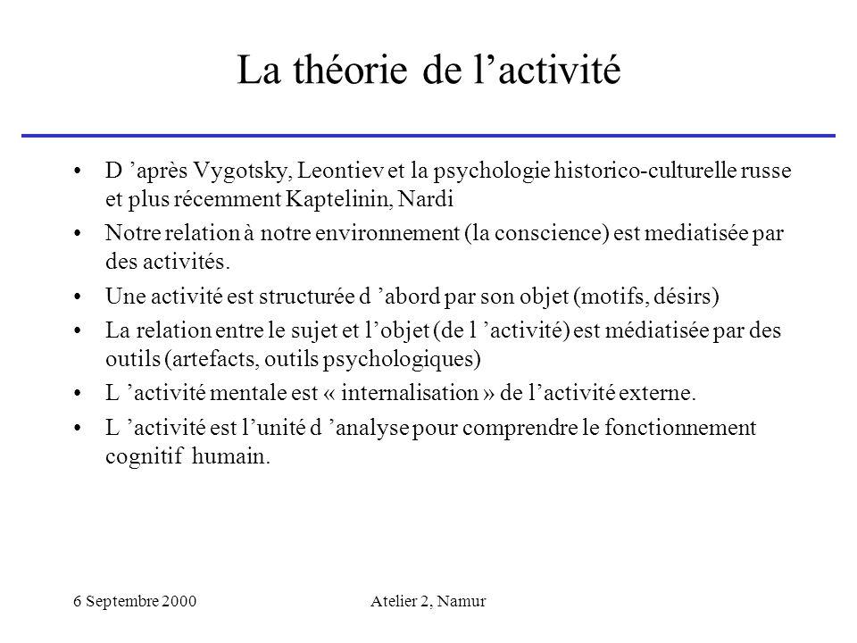 6 Septembre 2000Atelier 2, Namur La théorie de lactivité D après Vygotsky, Leontiev et la psychologie historico-culturelle russe et plus récemment Kap