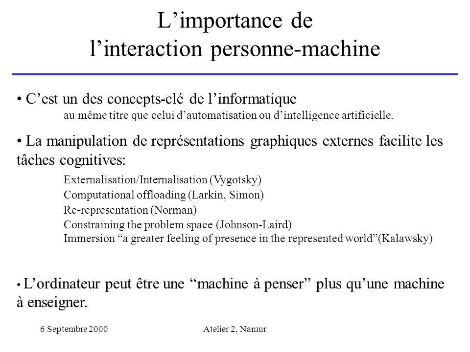 6 Septembre 2000Atelier 2, Namur Limportance de linteraction personne-machine Cest un des concepts-clé de linformatique au même titre que celui dautom