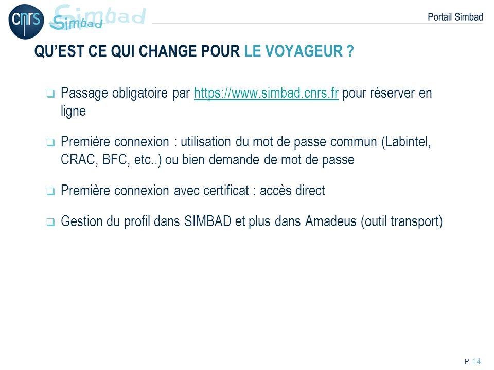 P. 14 QUEST CE QUI CHANGE POUR LE VOYAGEUR ? Passage obligatoire par https://www.simbad.cnrs.fr pour réserver en lignehttps://www.simbad.cnrs.fr Premi