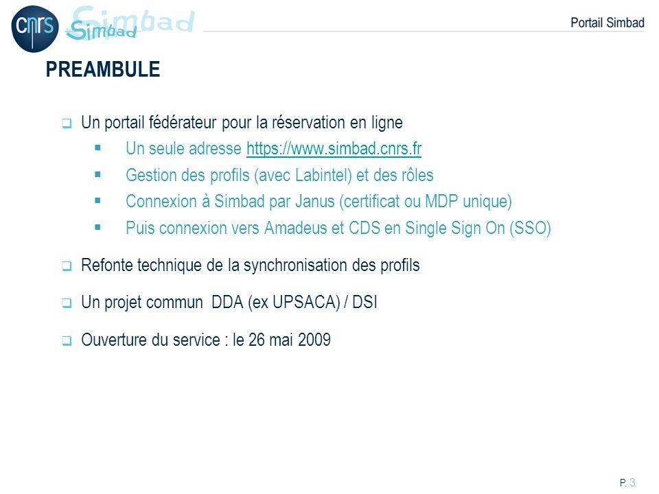 P. 3 PREAMBULE Un portail fédérateur pour la réservation en ligne Un seule adresse https://www.simbad.cnrs.frhttps://www.simbad.cnrs.fr Gestion des pr