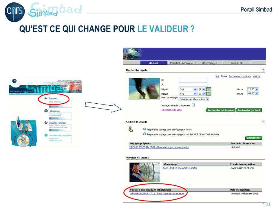 P. 31 QUEST CE QUI CHANGE POUR LE VALIDEUR ?