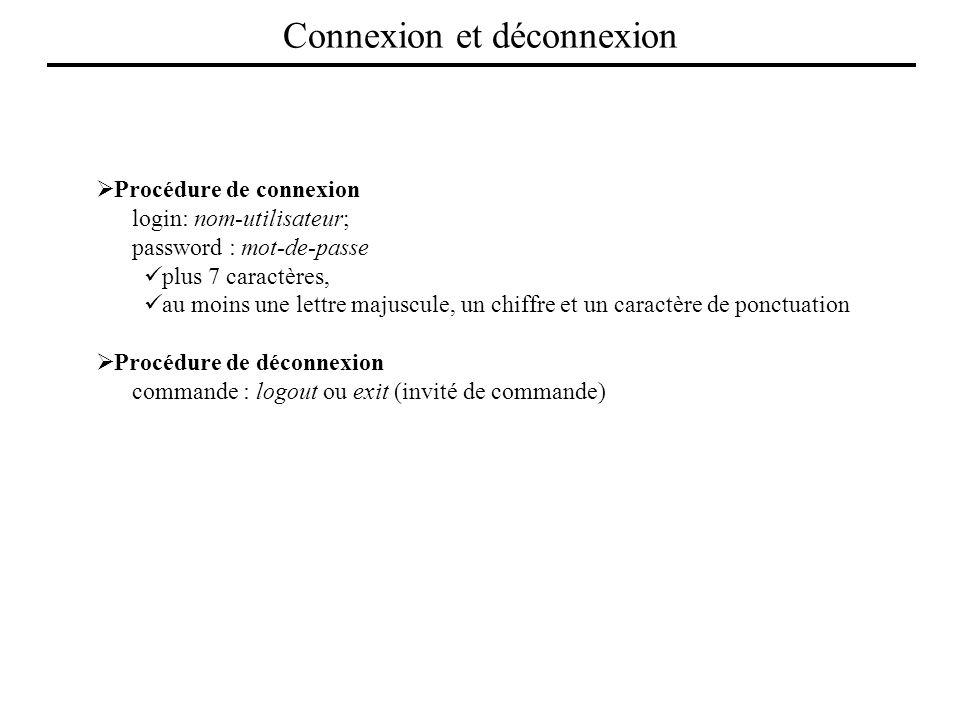 Procédure de connexion login: nom-utilisateur; password : mot-de-passe plus 7 caractères, au moins une lettre majuscule, un chiffre et un caractère de