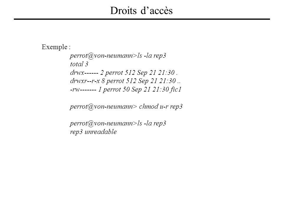 Exemple : perrot@von-neumann>ls -la rep3 total 3 drwx------ 2 perrot 512 Sep 21 21:30. drwxr--r-x 8 perrot 512 Sep 21 21:30.. -rw------- 1 perrot 50 S