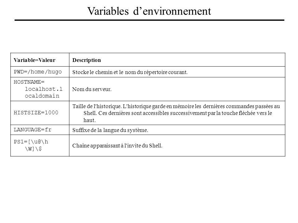 Variable=ValeurDescription PWD=/home/hugo Stocke le chemin et le nom du répertoire courant. HOSTNAME= localhost.l ocaldomain Nom du serveur. HISTSIZE=