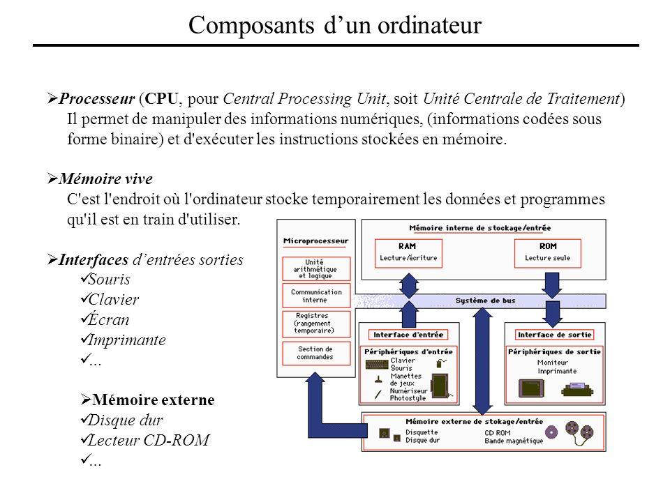 Processeur (CPU, pour Central Processing Unit, soit Unité Centrale de Traitement) Il permet de manipuler des informations numériques, (informations co