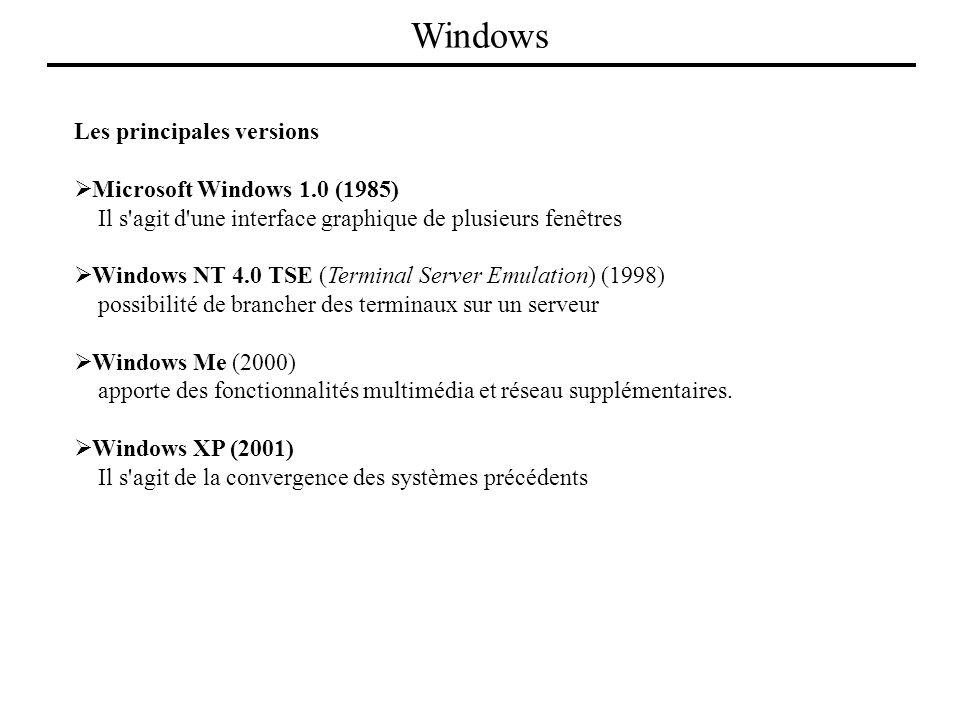 Les principales versions Microsoft Windows 1.0 (1985) Il s'agit d'une interface graphique de plusieurs fenêtres Windows NT 4.0 TSE (Terminal Server Em