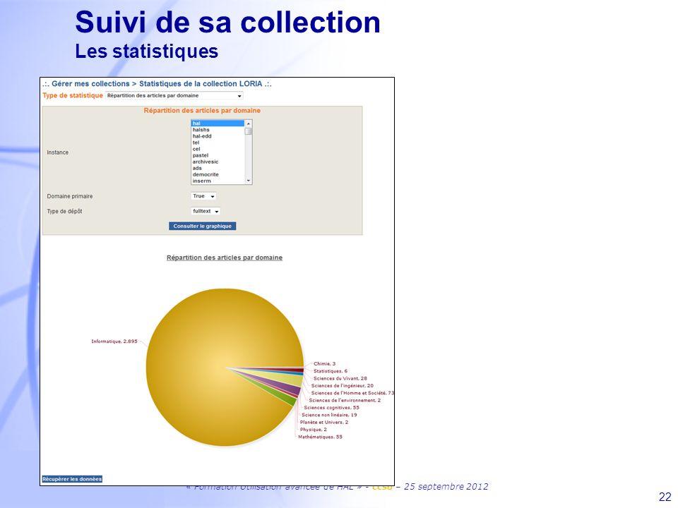 « Formation Utilisation avancée de HAL » - ccsd – 25 septembre 2012 22 Suivi de sa collection Les statistiques