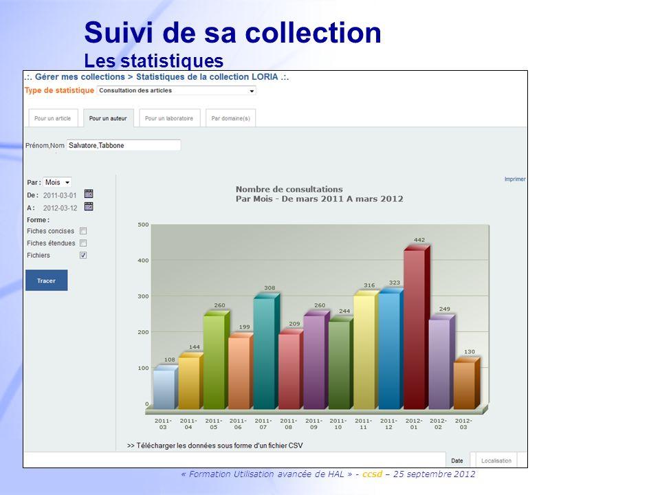 « Formation Utilisation avancée de HAL » - ccsd – 25 septembre 2012 Suivi de sa collection Les statistiques
