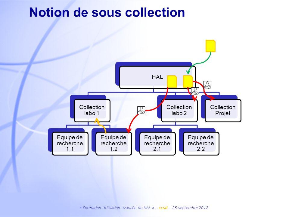 « Formation Utilisation avancée de HAL » - ccsd – 25 septembre 2012 Notion de sous collection HAL Collection labo 1 Equipe de recherche 1.1 Equipe de