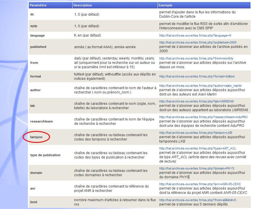 « Formation Utilisation avancée de HAL » - ccsd – 25 septembre 2012