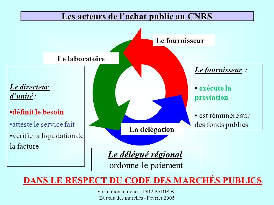 Formation marchés - DR2 PARIS B - Bureau des marchés - Février 2005 Les acteurs de lachat public au CNRS Le laboratoire La délégation Le fournisseur L