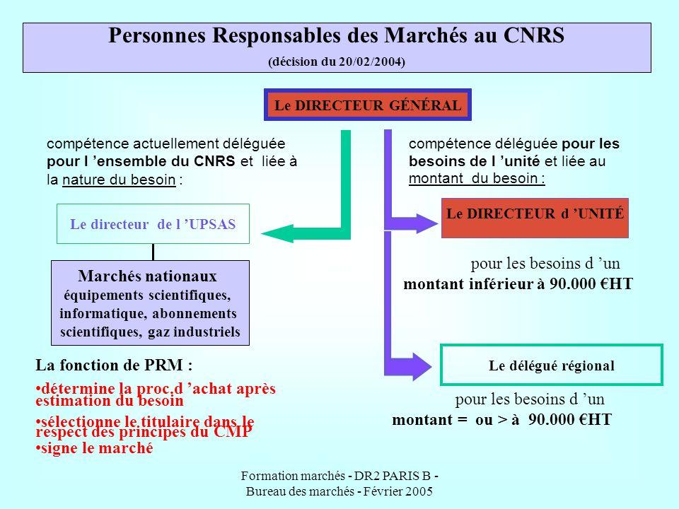 Formation marchés - DR2 PARIS B - Bureau des marchés - Février 2005 Le délégué régional Personnes Responsables des Marchés au CNRS (décision du 20/02/