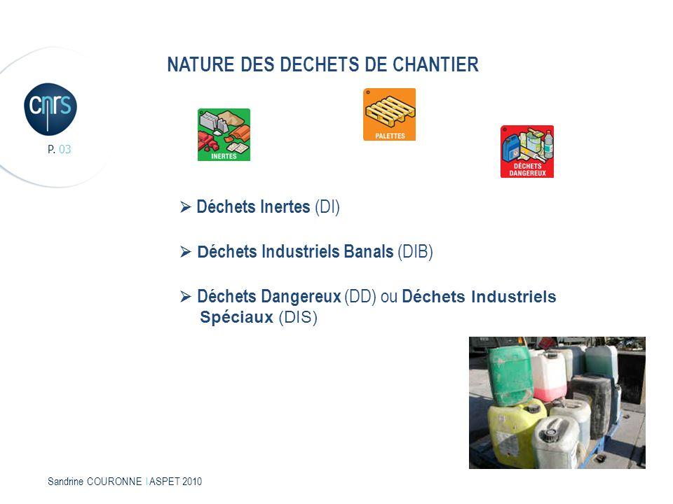 Sandrine COURONNE l ASPET 2010 P. 04 COMPOSITION DES DECHETS DE CHANTIER