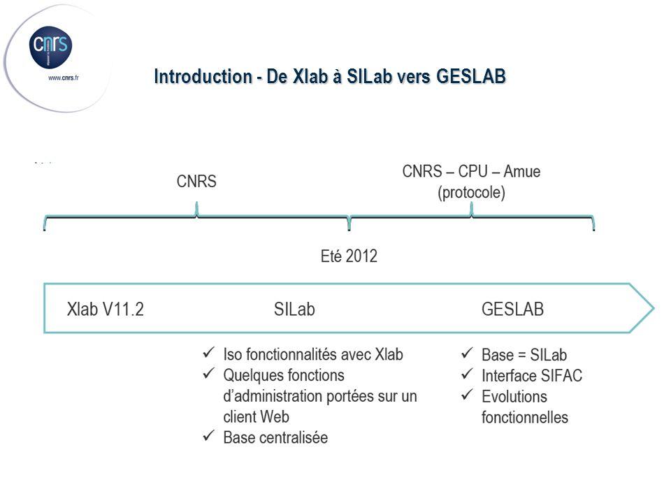 Présentation SIlab – Fonctionnalités Web (7/7) (7/7)