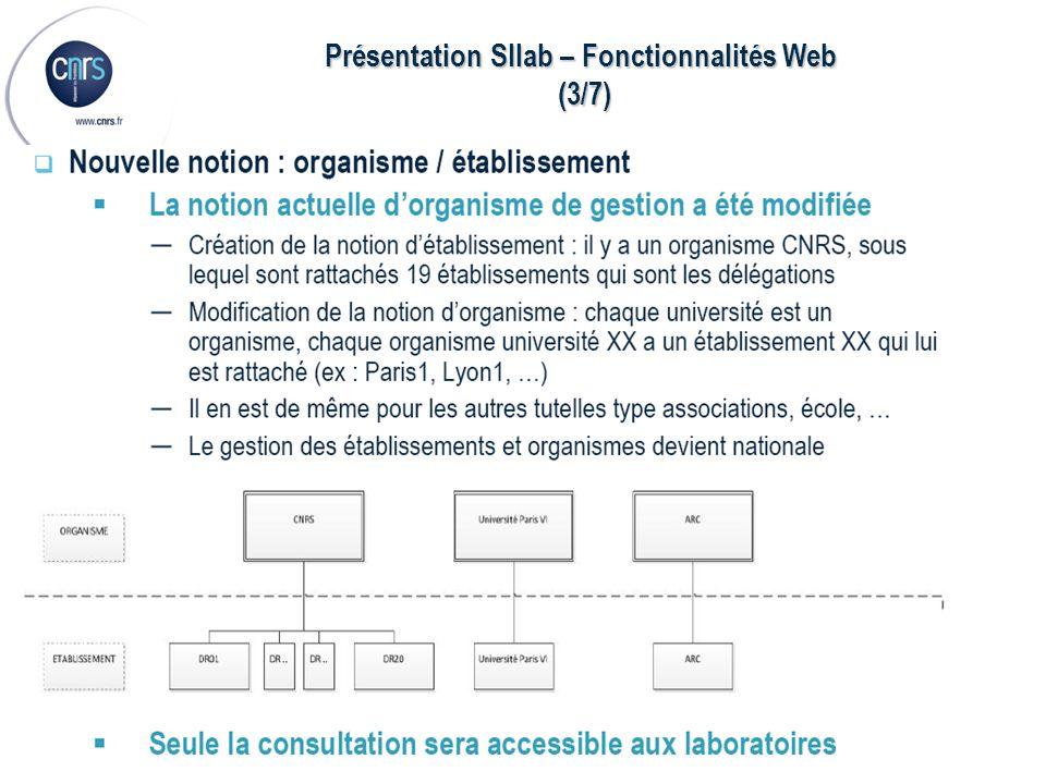 Présentation SIlab – Fonctionnalités Web (3/7) (3/7)