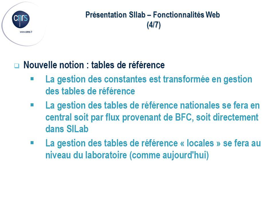 Présentation SIlab – Fonctionnalités Web (4/7) (4/7)