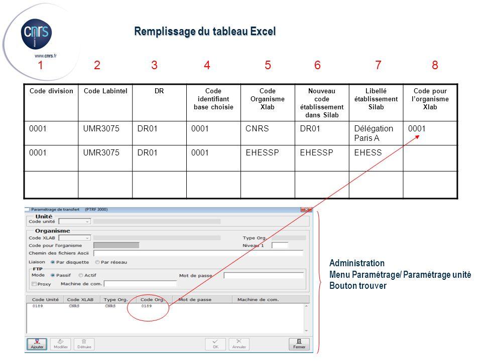 Remplissage du tableau Excel Code divisionCode LabintelDRCode identifiant base choisie Code Organisme Xlab Nouveau code établissement dans Silab Libel