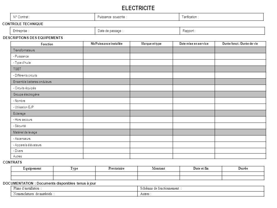 N° Contrat :Puissance souscrite :Tarification : CONTROLE TECHNIQUE Entreprise :Date de passage :Rapport : DESCRIPTIONS DES EQUIPEMENTS Fonction Nb/Pui