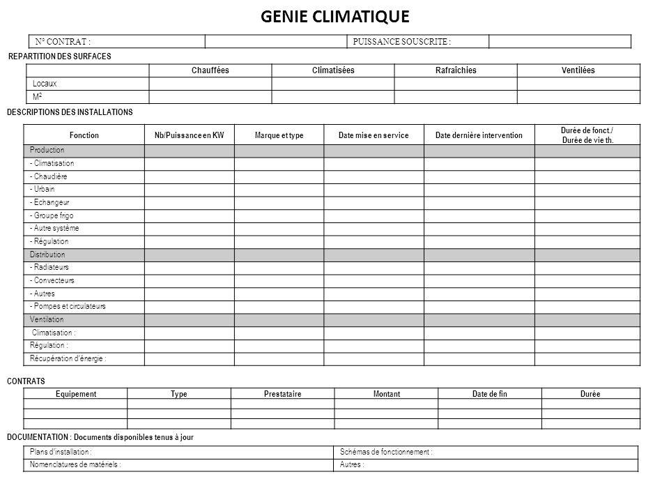 GENIE CLIMATIQUE REPARTITION DES SURFACES ChaufféesClimatiséesRafraîchiesVentilées Locaux M2M2 FonctionNb/Puissance en KWMarque et typeDate mise en se