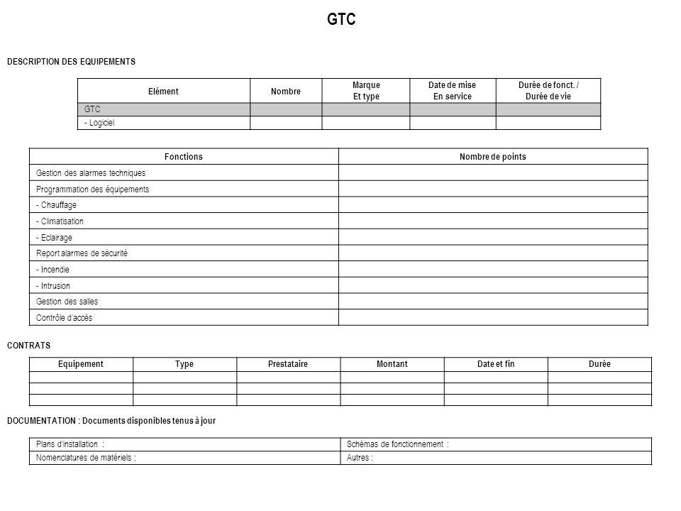GTC DESCRIPTION DES EQUIPEMENTS ElémentNombre Marque Et type Date de mise En service Durée de fonct. / Durée de vie GTC - Logiciel FonctionsNombre de