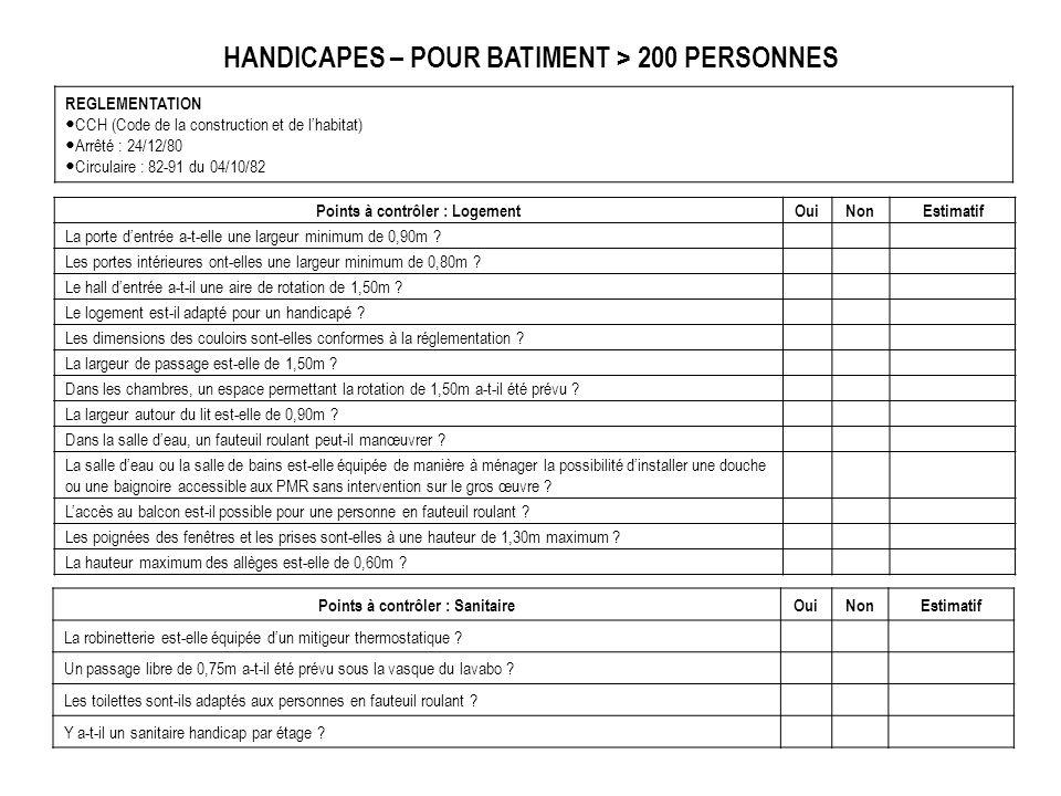 HANDICAPES – POUR BATIMENT > 200 PERSONNES REGLEMENTATION CCH (Code de la construction et de lhabitat) Arrêté : 24/12/80 Circulaire : 82-91 du 04/10/8
