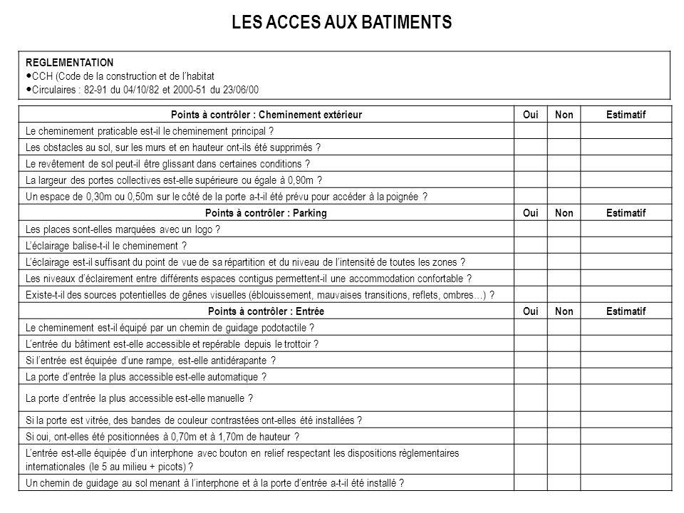 LES ACCES AUX BATIMENTS REGLEMENTATION CCH (Code de la construction et de lhabitat Circulaires : 82-91 du 04/10/82 et 2000-51 du 23/06/00 Points à con