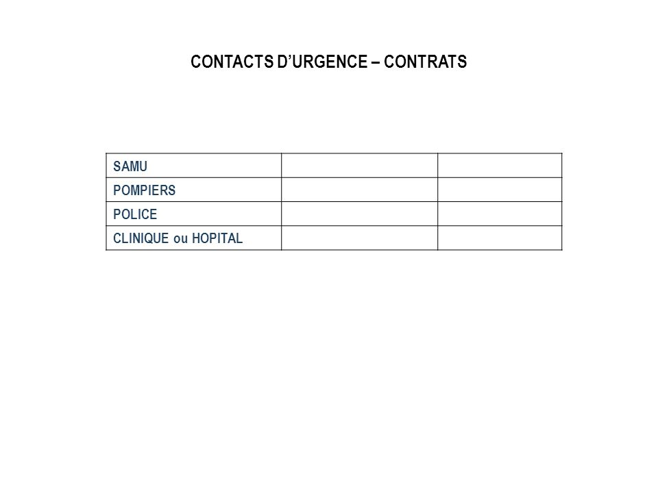 CONTACTS DURGENCE – CONTRATS SAMU POMPIERS POLICE CLINIQUE ou HOPITAL
