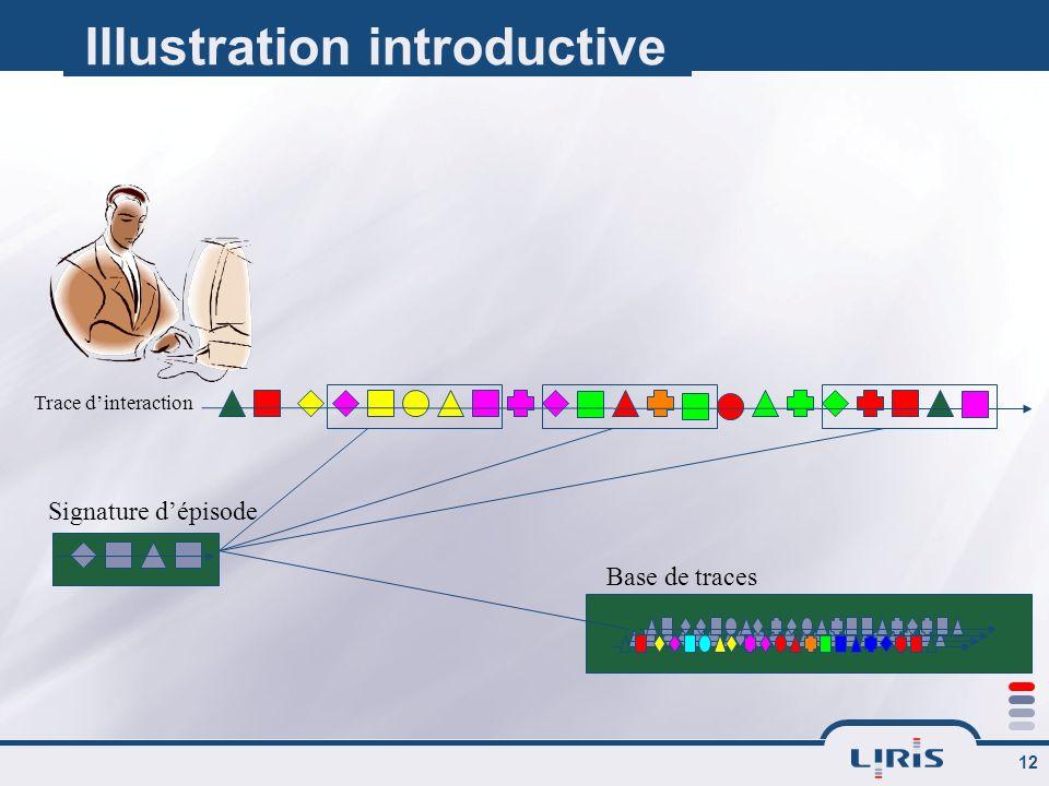 12 Illustration introductive Trace dinteraction Base de traces Signature dépisode
