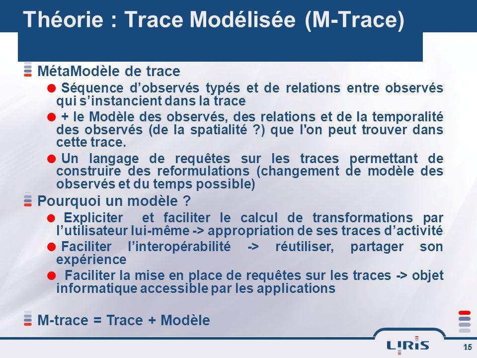 15 Théorie : Trace Modélisée (M-Trace) MétaModèle de trace Séquence dobservés typés et de relations entre observés qui sinstancient dans la trace + le