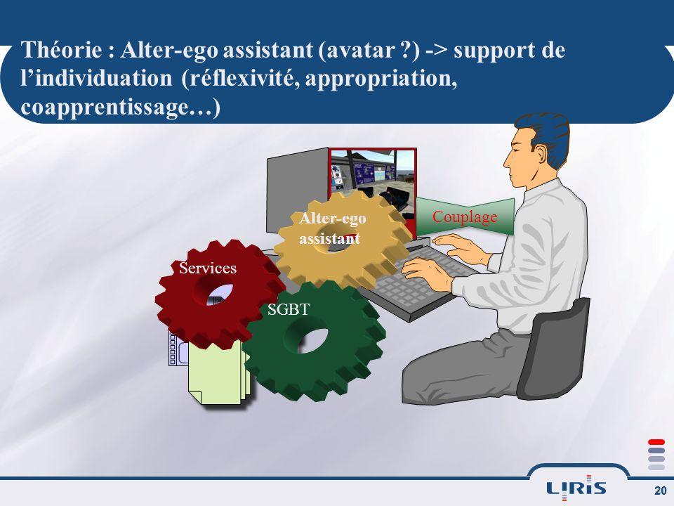 20 Théorie : Alter-ego assistant (avatar ?) -> support de lindividuation (réflexivité, appropriation, coapprentissage…) Alter-ego assistant Services S
