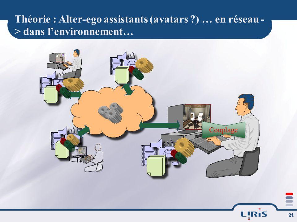 21 Théorie : Alter-ego assistants (avatars ?) … en réseau - > dans lenvironnement… Couplage