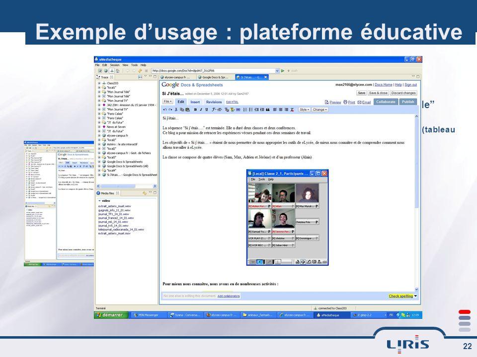 22 Implémente le concept de classe virtuelle Chat écrit/audio Activités collaboratives synchrones (tableau blanc, push tuteur, …. Interactions tracées