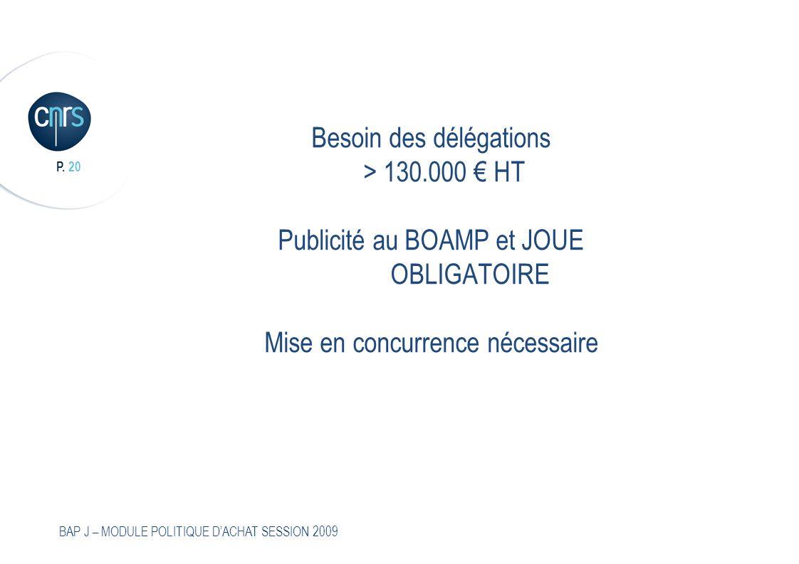P. 20 BAP J – MODULE POLITIQUE DACHAT SESSION 2009 Besoin des délégations > 130.000 HT Publicité au BOAMP et JOUE OBLIGATOIRE Mise en concurrence néce