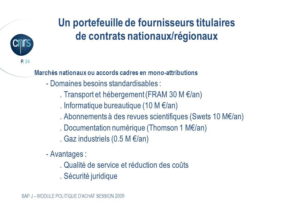 P. 24 BAP J – MODULE POLITIQUE DACHAT SESSION 2009 Un portefeuille de fournisseurs titulaires de contrats nationaux/régionaux Marchés nationaux ou acc