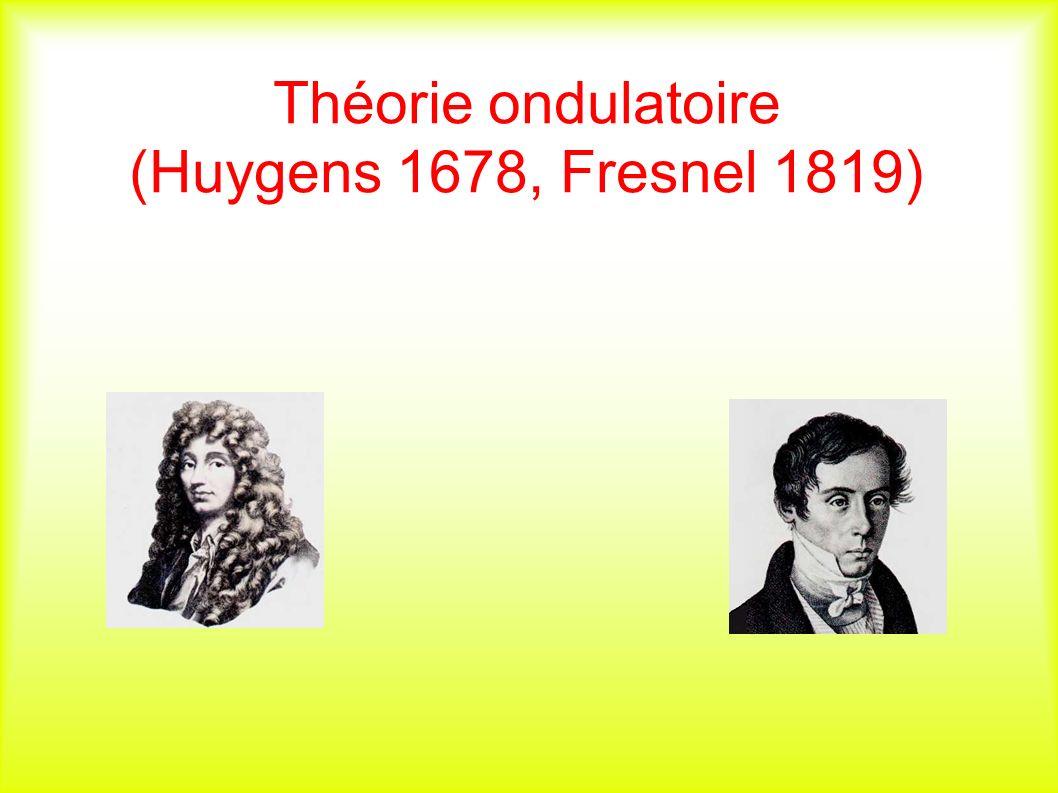 Théorie ondulatoire (Huygens 1678, Fresnel 1819)