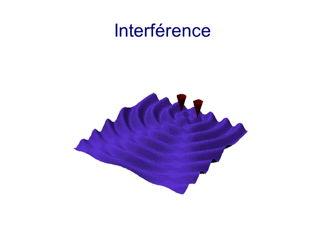 Interférence