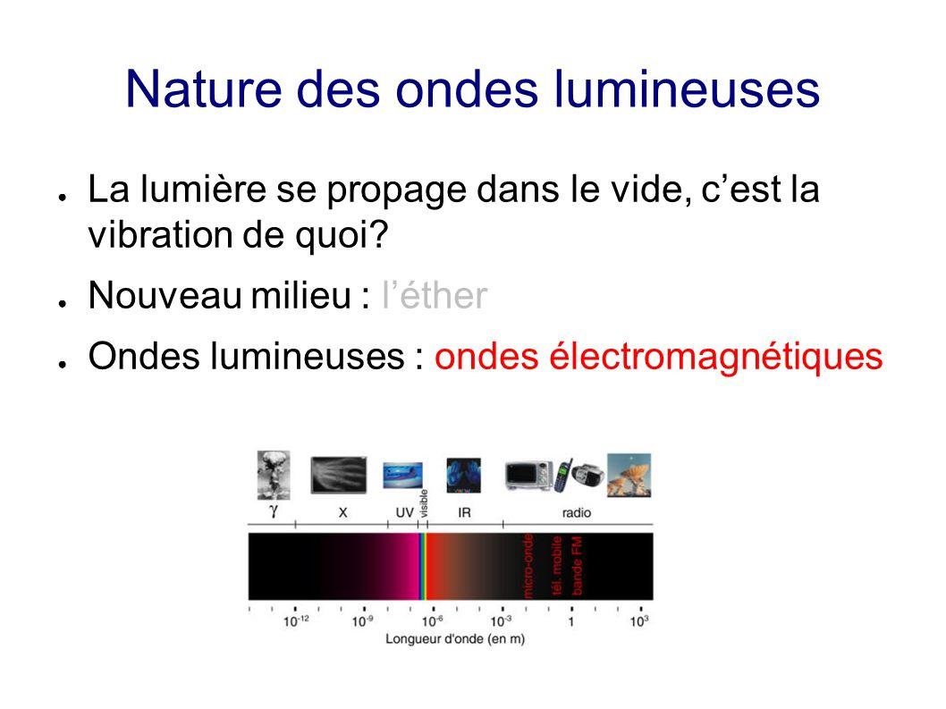 Nature des ondes lumineuses La lumière se propage dans le vide, cest la vibration de quoi.