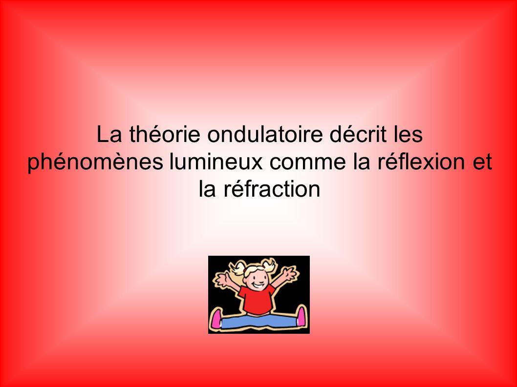 La théorie ondulatoire décrit les phénomènes lumineux comme la réflexion et la réfraction