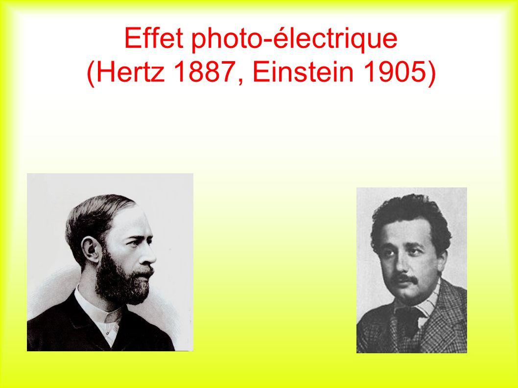 Effet photo-électrique (Hertz 1887, Einstein 1905)