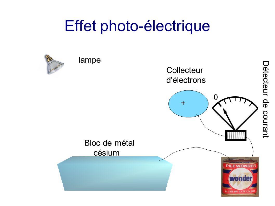 + Effet photo-électrique lampe Bloc de métal césium Collecteur délectrons Détecteur de courant