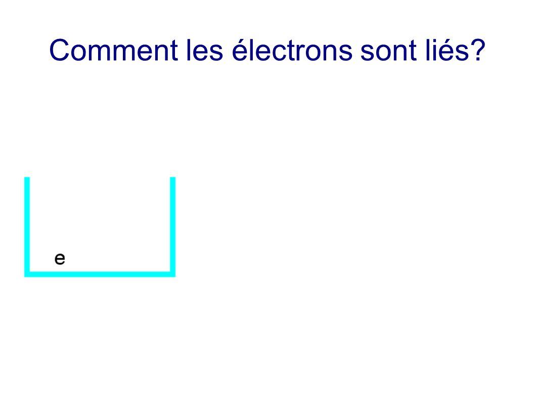 Comment les électrons sont liés