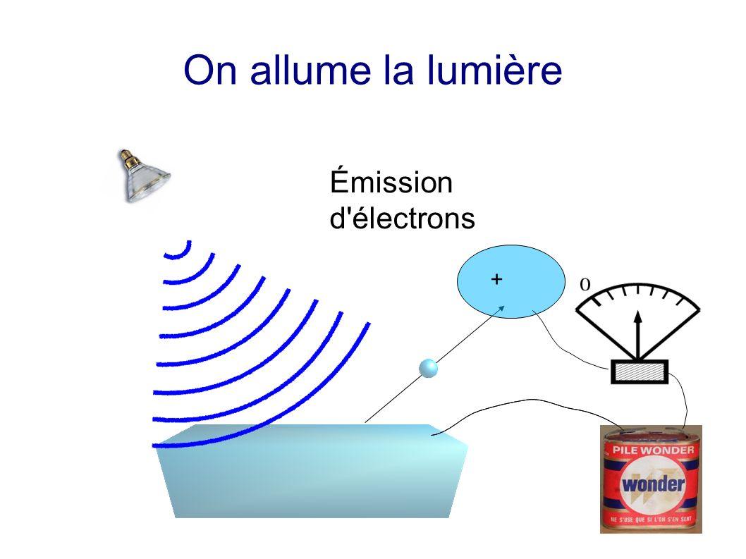 Émission d électrons On allume la lumière +