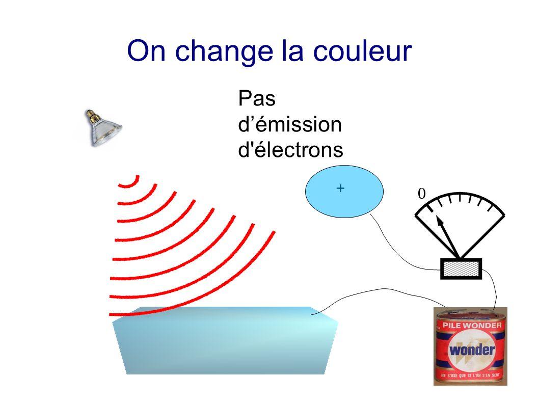Pas démission d électrons On change la couleur +