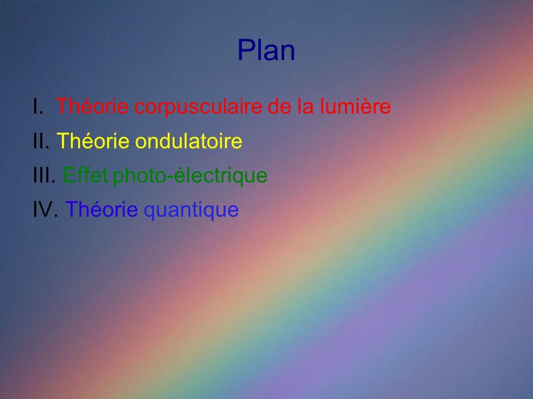 Plan I. Théorie corpusculaire de la lumière II. Théorie ondulatoire III.